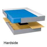 Wasserbett Hardsite