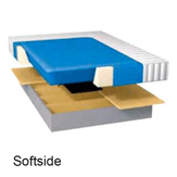 Wasserbett Softside dual